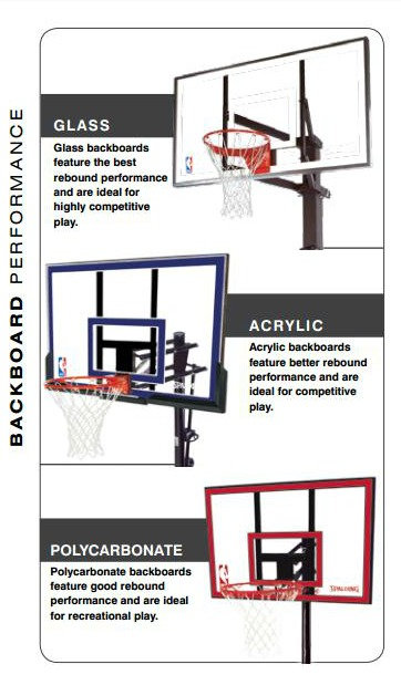 cheap spalding basketball system