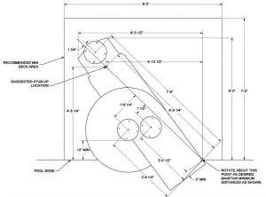 Interfab G force dimensions