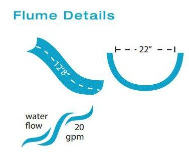 helix pool flume